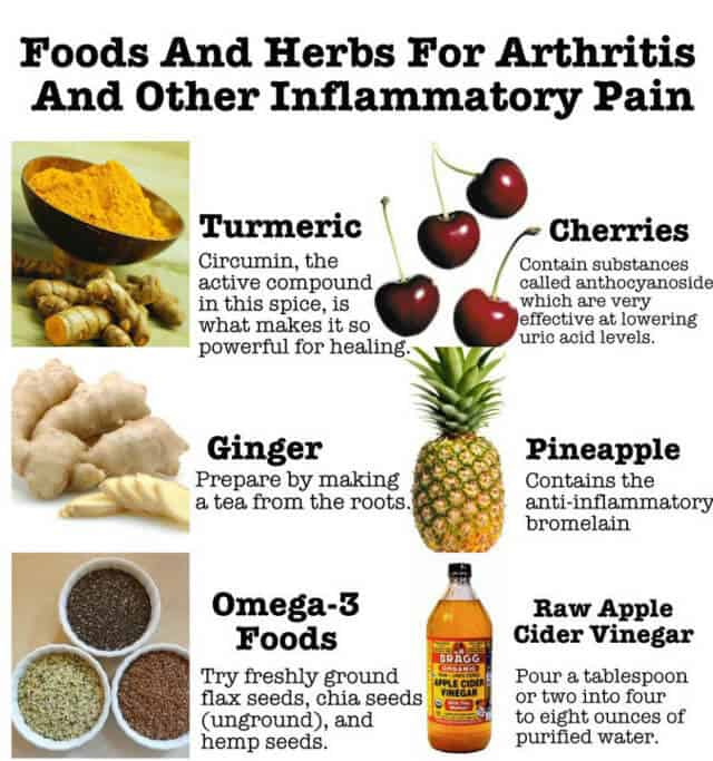 What Is The Best Natural Treatment For Rheumatoid Arthritis