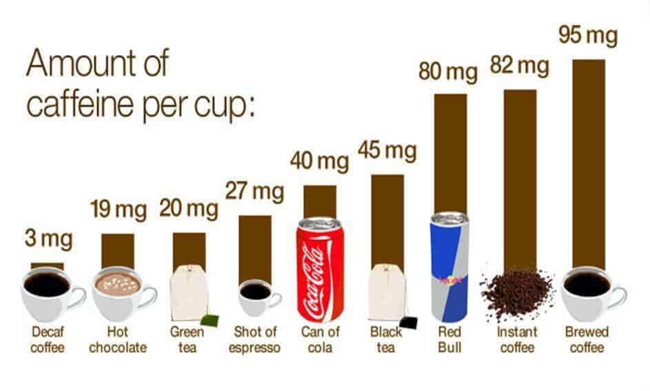 Xs Energy Drink Caffeine Content