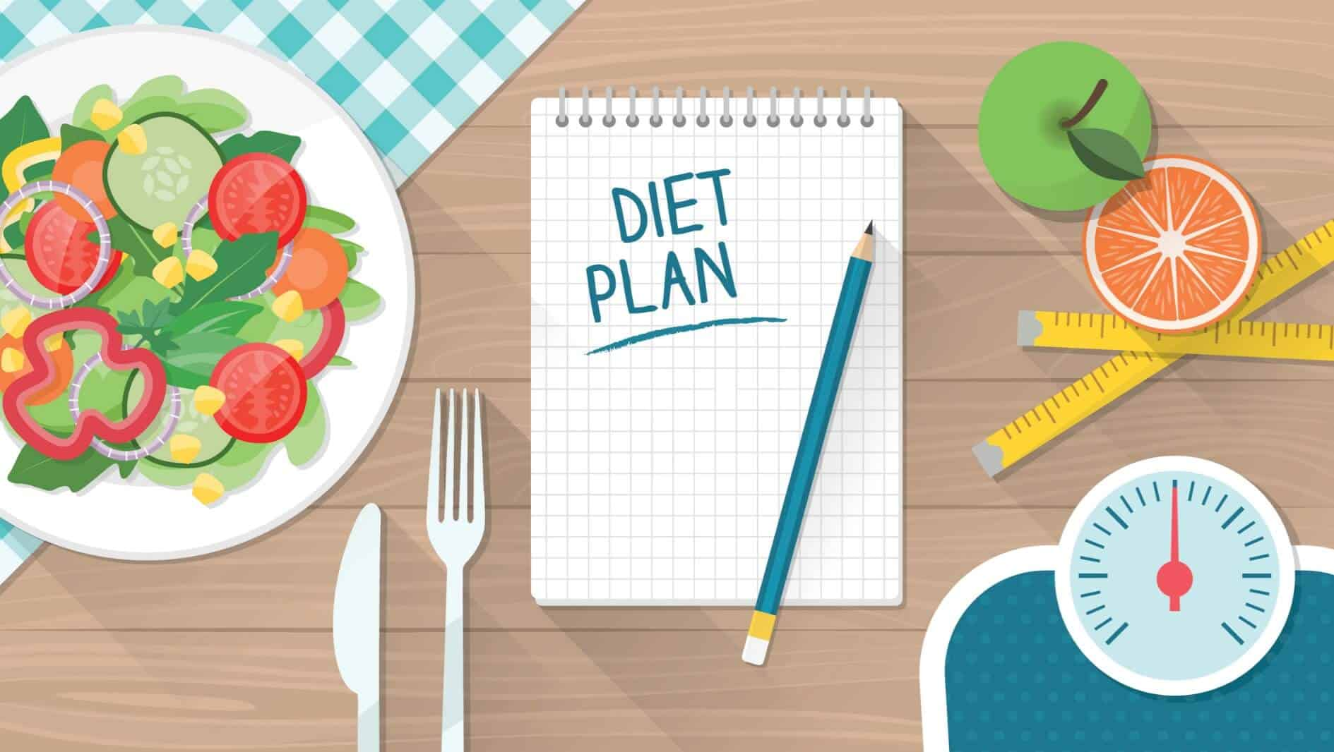 Calorie Counting and Meal Planning