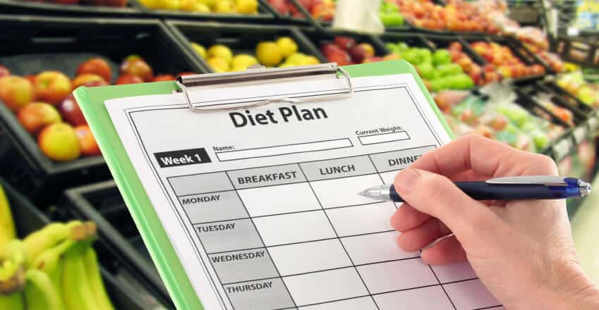 Diet Plan Review
