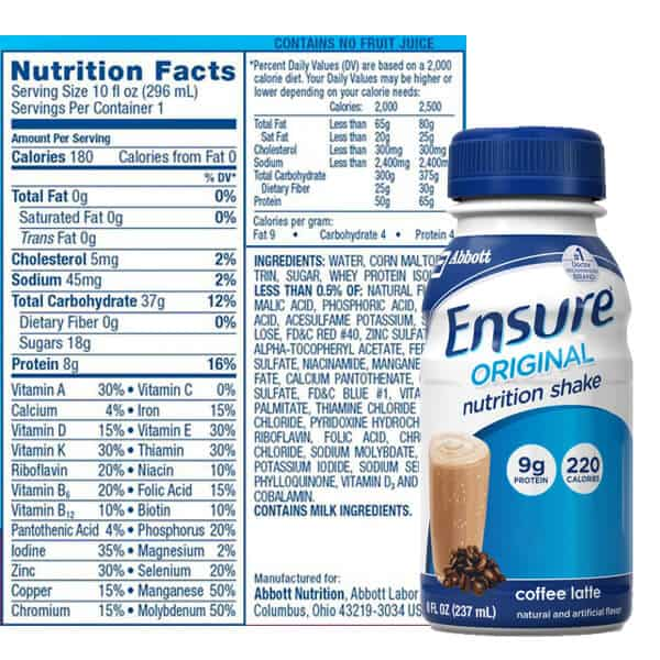 Ensure Ingredients Review | Does it work?, Side Effects