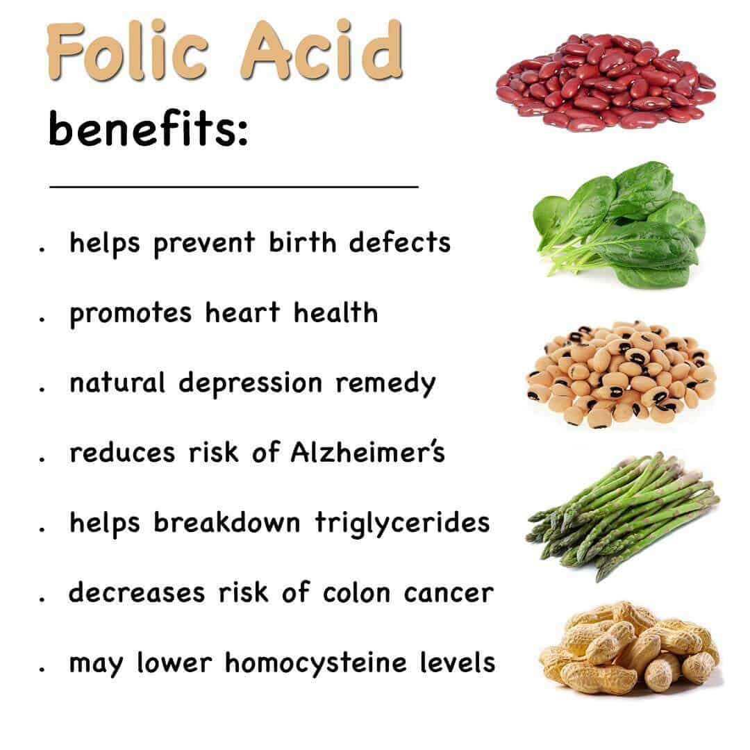 What is frolic acid