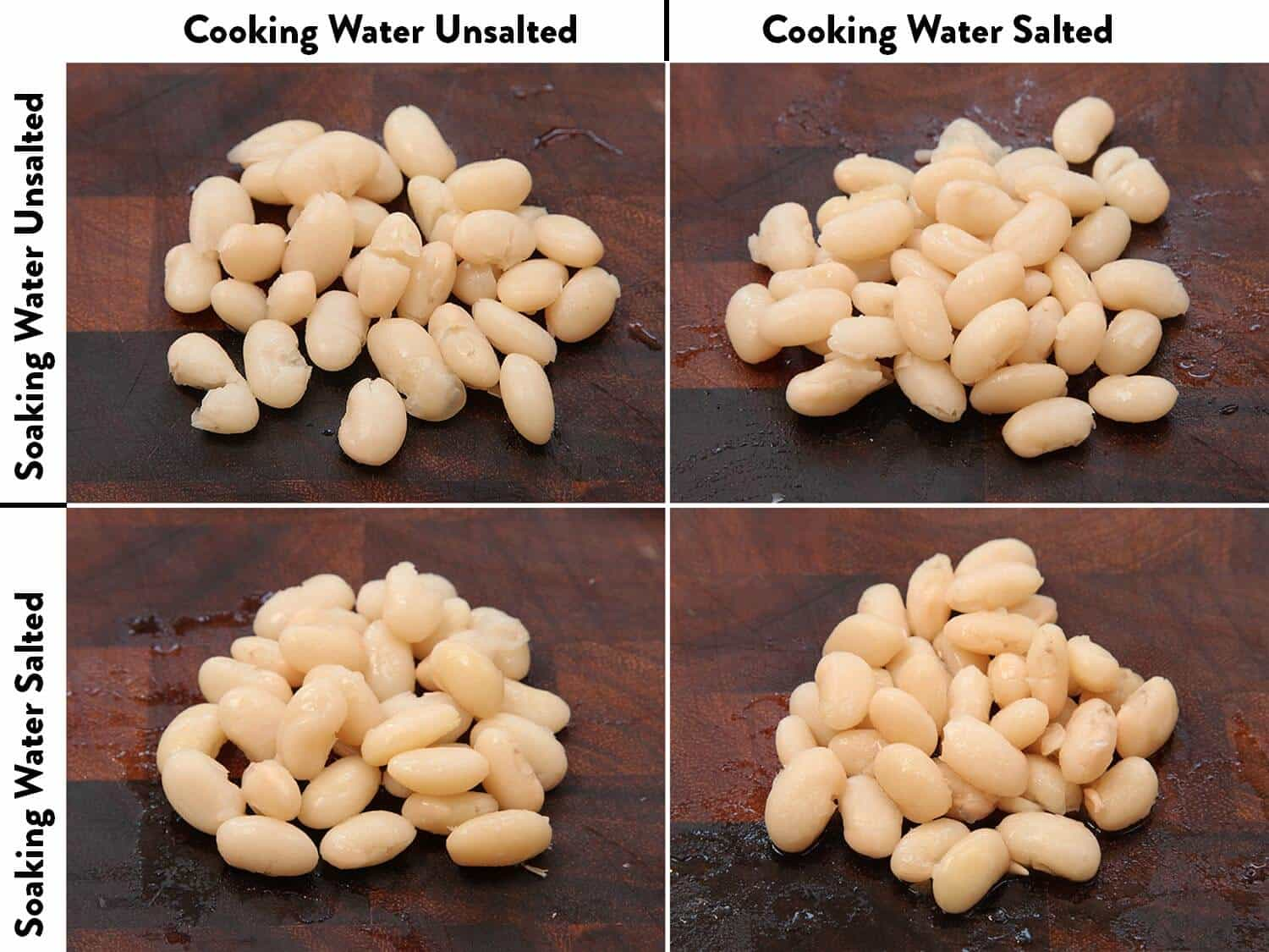 How to Cook White Kidney Beans