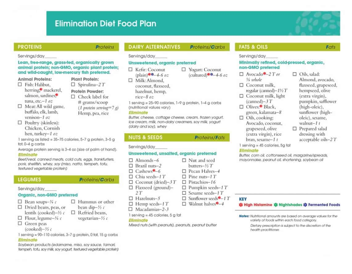 Best Meal Plan Recipes List Use All Food
