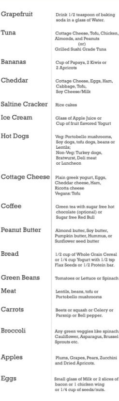Military Diet Alternatives