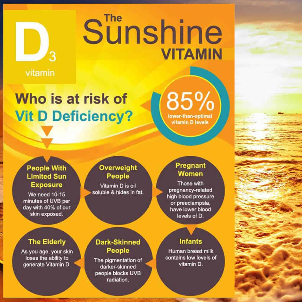 Natural Way To Take Vitamin D