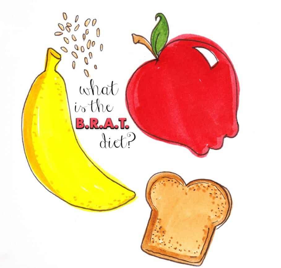 What is the BRAT Diet
