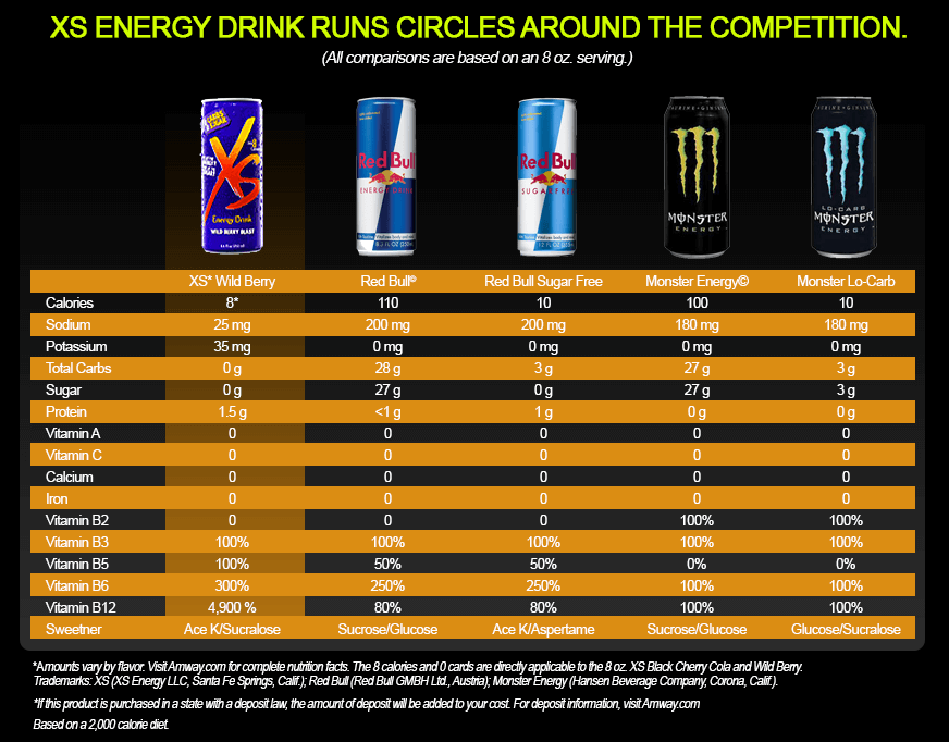 Xs Energy Drink Review Update 2019 9 Things You Need