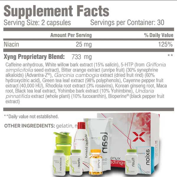 Xyngular Ingredients Review Does It Work Side Effects