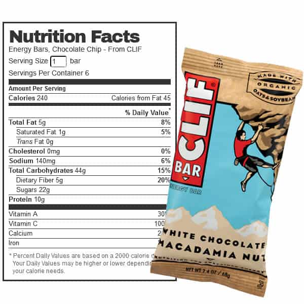 Clif Bar Review (UPDATE: 2019) | 18 Things You Need to Know