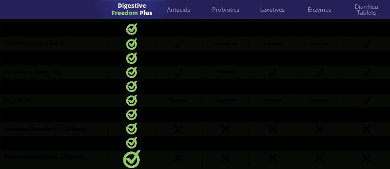 power greens chart