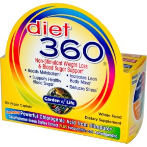 Diet 360 Review