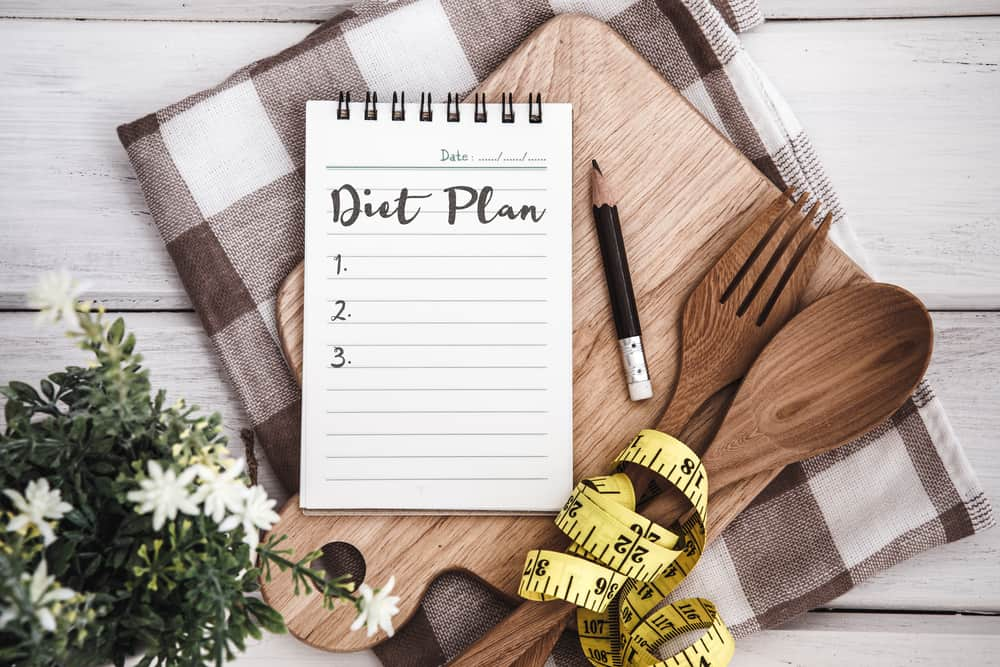 diet guide category
