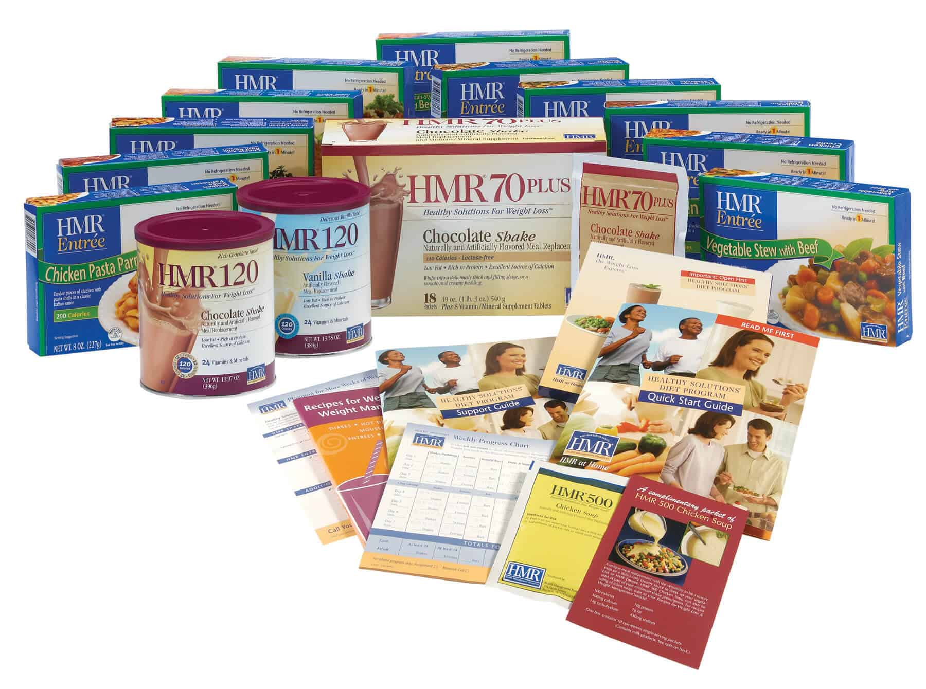 HMR Diet Review | Does HMR Diet Work?, Side Effects, Review