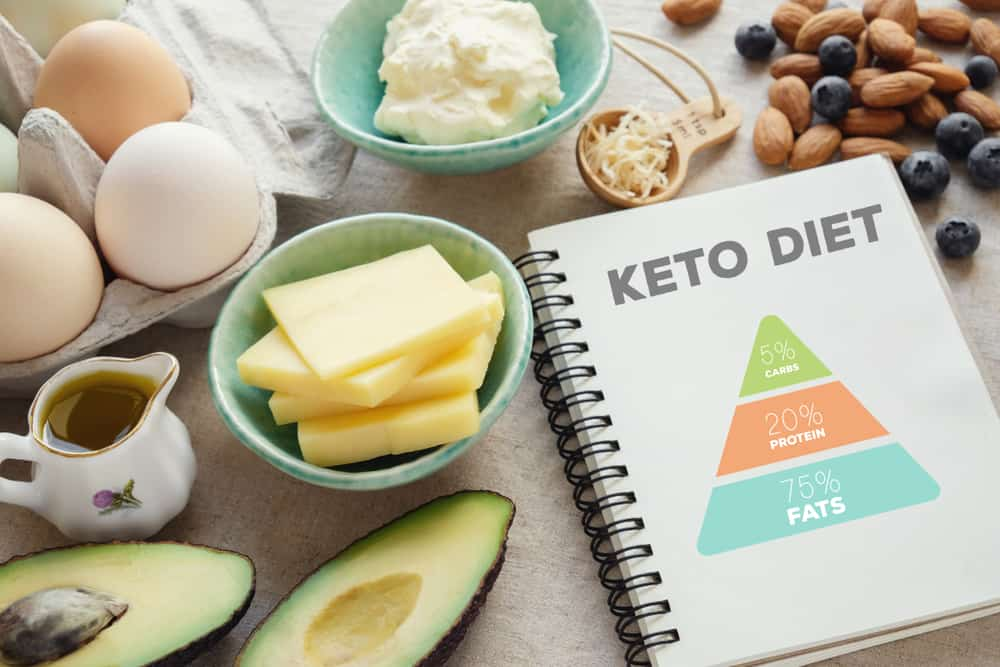 Keto Diet Meal