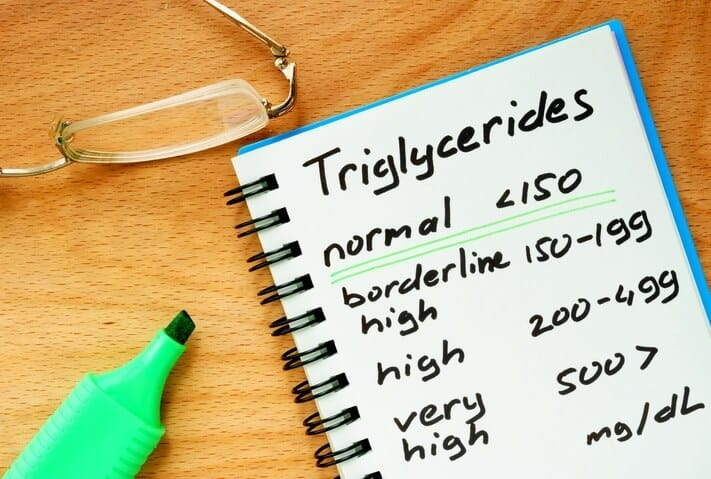 Low-fat diet sheet - increased triglycerides.