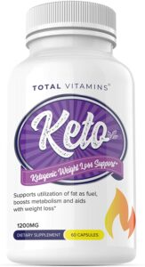 New You Keto Review