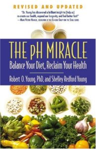 PH Miracle Review