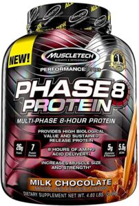 Phase 8 Protein Review
