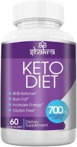 Shakra Keto Diet Review