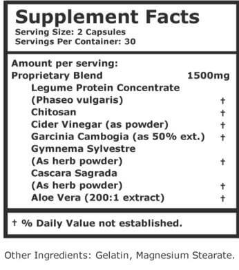 sletrokor-ingredients