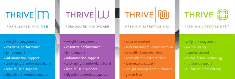 thrive-diet-product-image