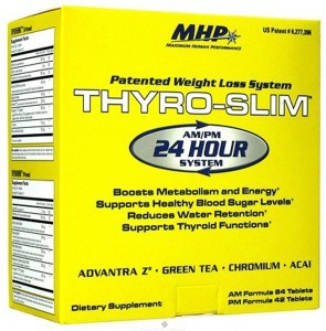Thyro Slim Review